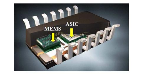 产品详情    集成电路是指组成电路的有源器件,无源元件及其互连一起
